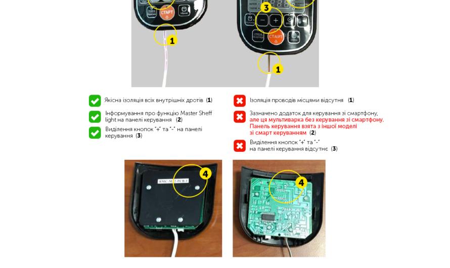 Осторожно, подделка! Под видом техники REDMOND в Украине продают некачественный товар