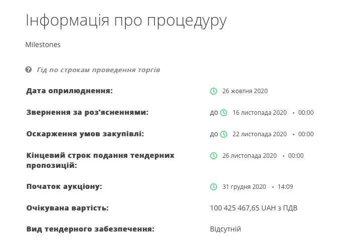 Чиновники действующей городской власти Днепра срочно послали на «распил» 100 миллионов гривен